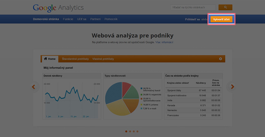 Prihásenie do Google Analytics